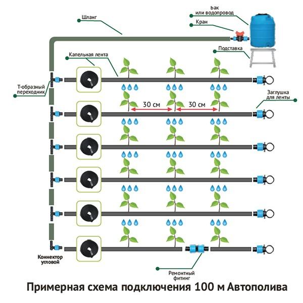 Система капельного Автополива
